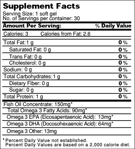 Should you let your kids take Omega 3 supplements?